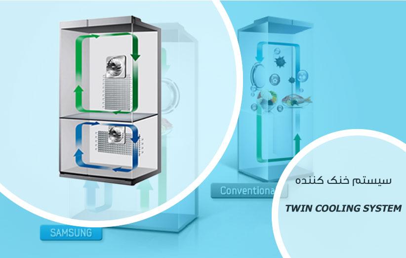 سیستم خنک کننده TWIN