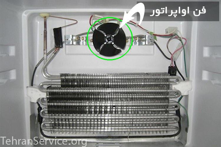 فن اواپراتور (evaporator fan)
